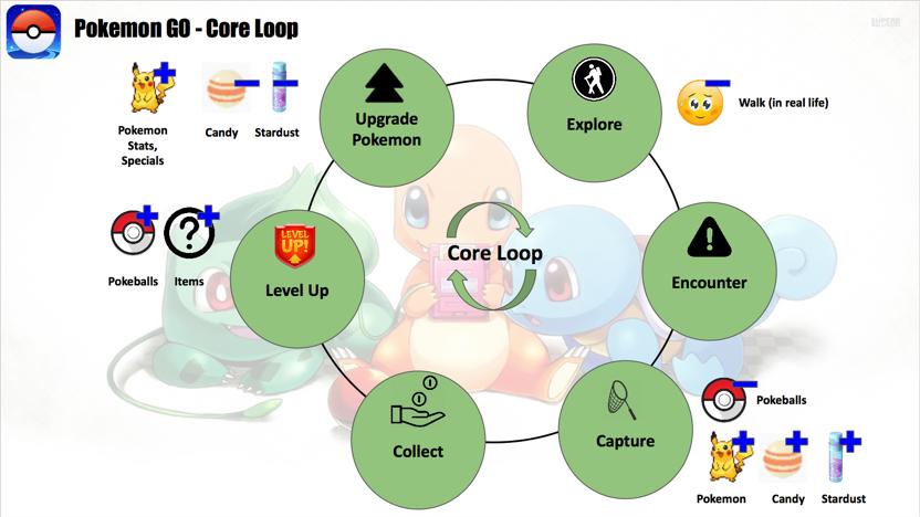 coreloop1